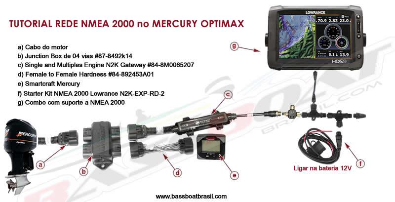 nmea 2000  aprenda a instalar no seu motor mercury