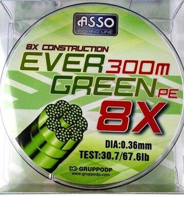 300-M-Super-forte-multifilamento-linha-de-pesca-Linha-De-Pesca-Tran-ada-8-vertentes-verde.jpg_640x640.jpg_-1.jpg