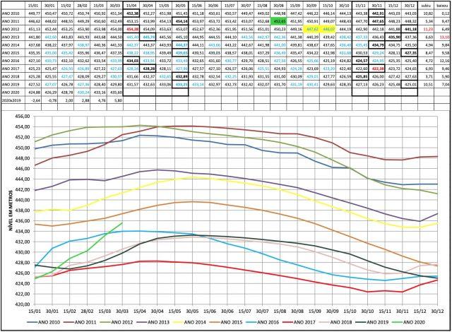 Captura de Tela 2020-03-28 às 1.49.23 PM.jpg