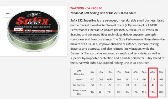 Screenshot 2021-09-26 at 10-37-22 Sufix 832 Braided Line Lo-Vis Green - Tackle Warehouse.png